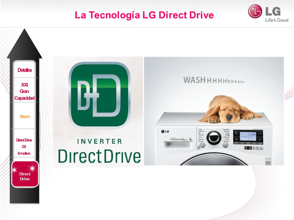 La Tecnología LG Direct Drive