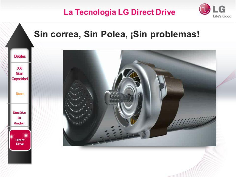 La Tecnología LG Direct Drive Sin correa, Sin Polea, ¡Sin problemas!