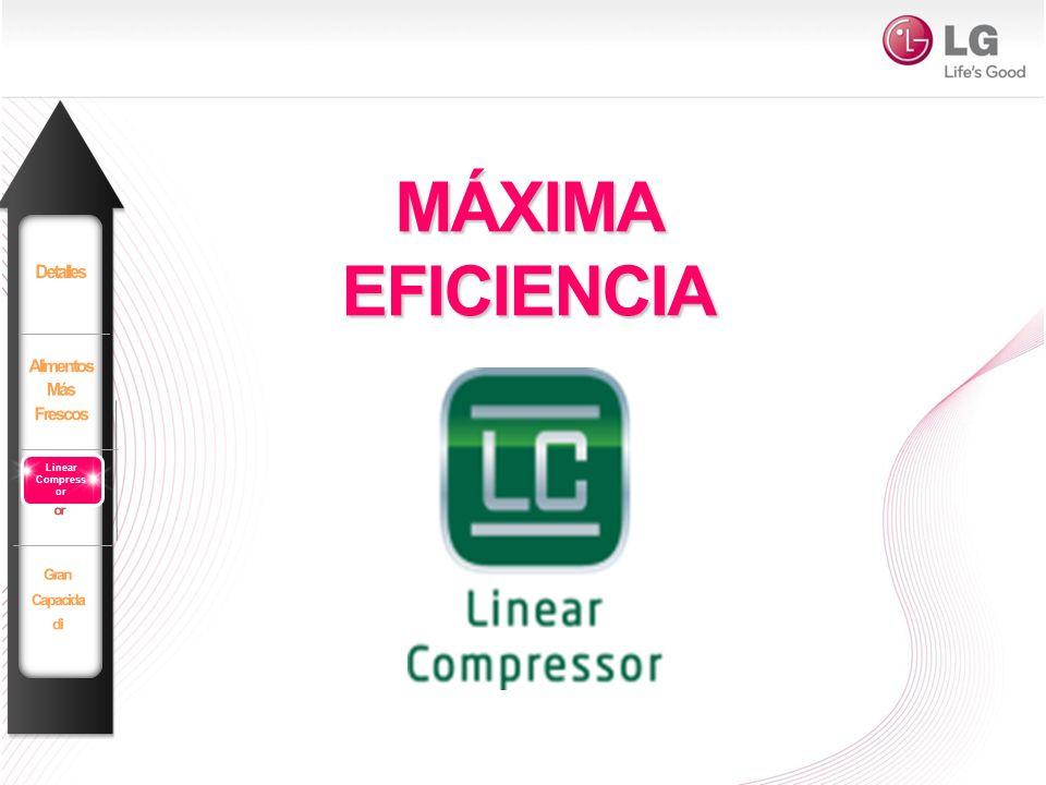 MÁXIMA EFICIENCIA Detalles Alimentos Más Frescos Linear Compressor
