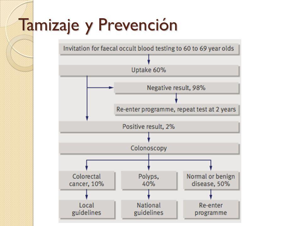 Tamizaje y Prevención