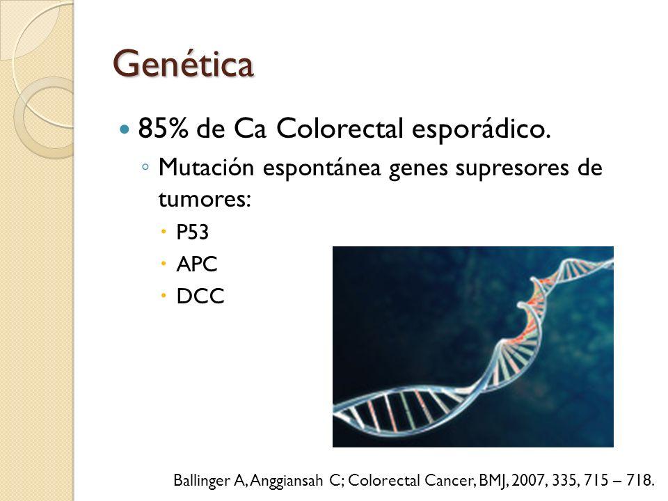 Genética 85% de Ca Colorectal esporádico.