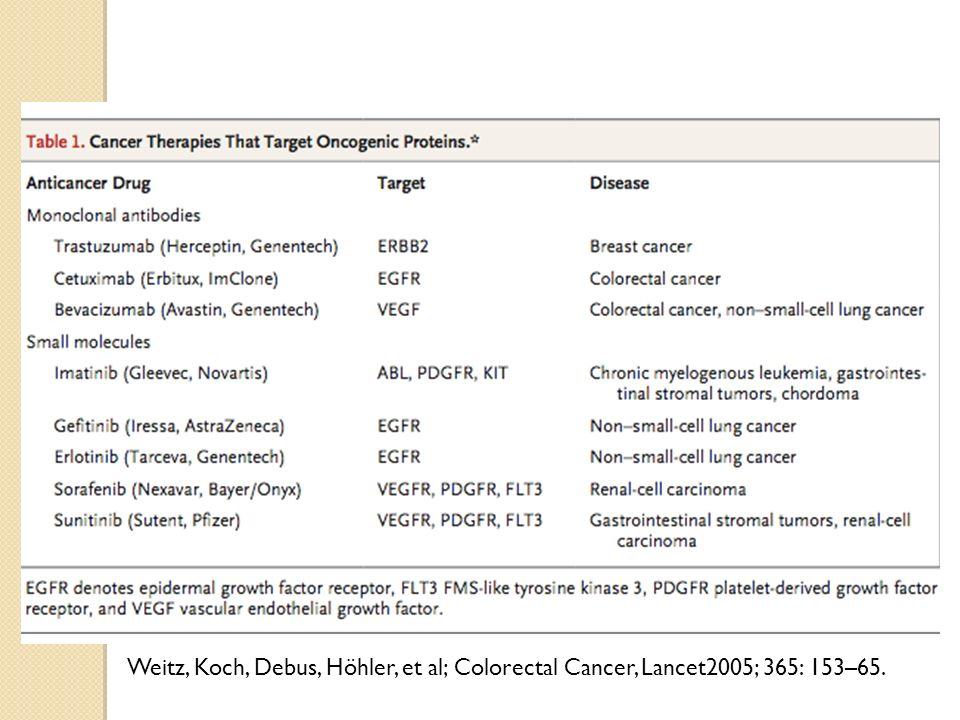 Weitz, Koch, Debus, Höhler, et al; Colorectal Cancer, Lancet2005; 365: 153–65.