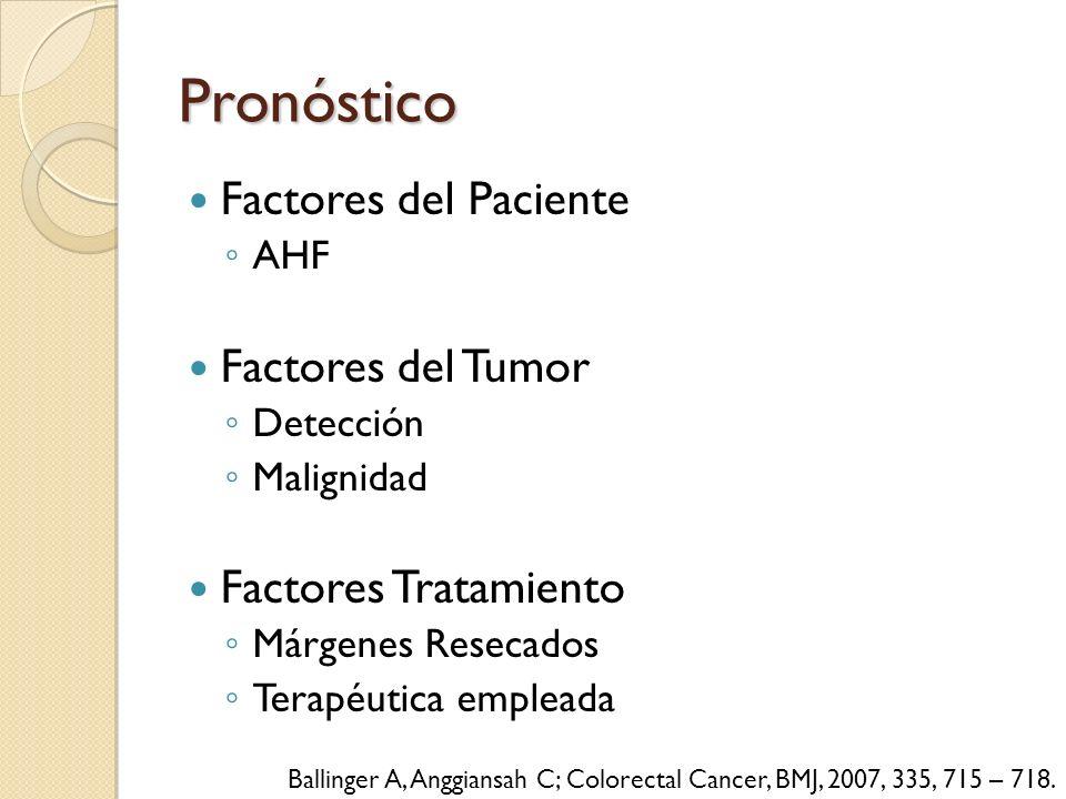 Pronóstico Factores del Paciente Factores del Tumor