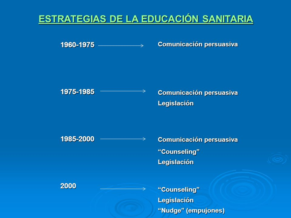 ESTRATEGIAS DE LA EDUCACIÓN SANITARIA