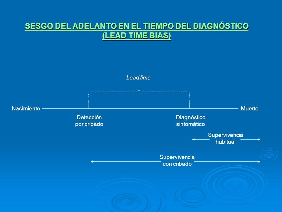 SESGO DEL ADELANTO EN EL TIEMPO DEL DIAGNÓSTICO (LEAD TIME BIAS)