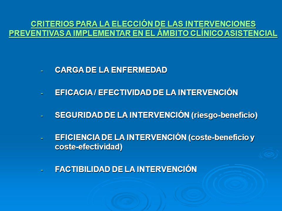 CRITERIOS PARA LA ELECCIÓN DE LAS INTERVENCIONES PREVENTIVAS A IMPLEMENTAR EN EL ÁMBITO CLÍNICO ASISTENCIAL
