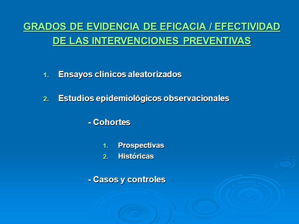 GRADOS DE EVIDENCIA DE EFICACIA / EFECTIVIDAD