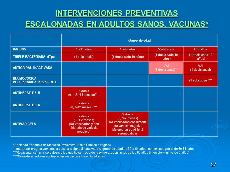 INTERVENCIONES PREVENTIVAS ESCALONADAS EN ADULTOS SANOS. VACUNAS*