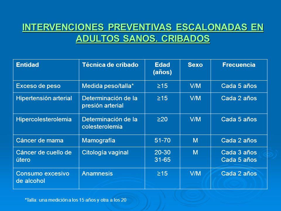 INTERVENCIONES PREVENTIVAS ESCALONADAS EN ADULTOS SANOS. CRIBADOS