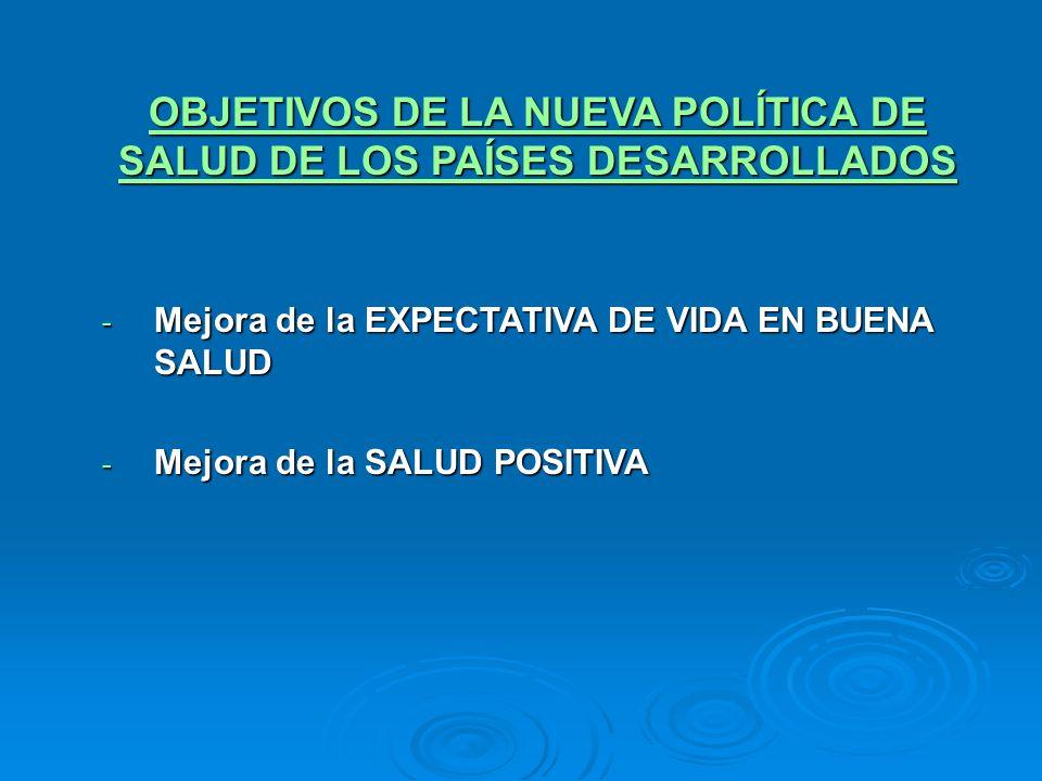 OBJETIVOS DE LA NUEVA POLÍTICA DE SALUD DE LOS PAÍSES DESARROLLADOS