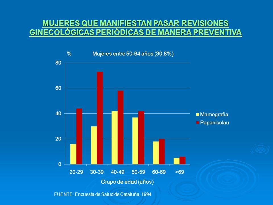 MUJERES QUE MANIFIESTAN PASAR REVISIONES GINECOLÓGICAS PERIÓDICAS DE MANERA PREVENTIVA