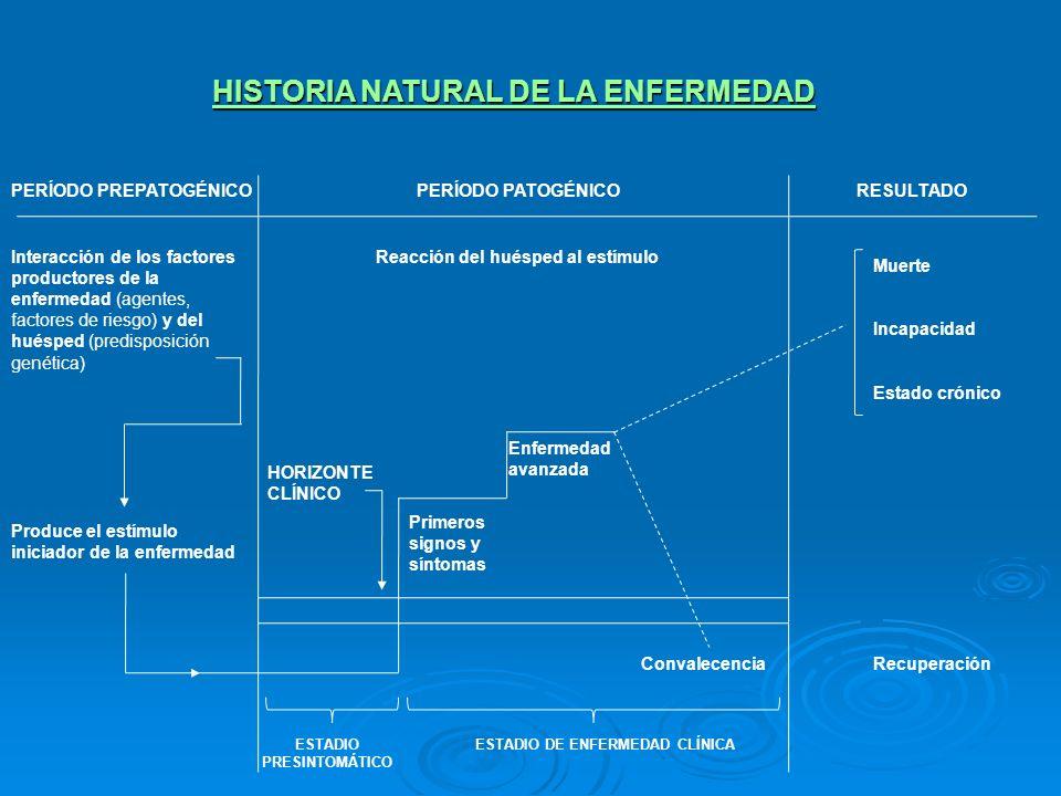 HISTORIA NATURAL DE LA ENFERMEDAD ESTADIO DE ENFERMEDAD CLÍNICA