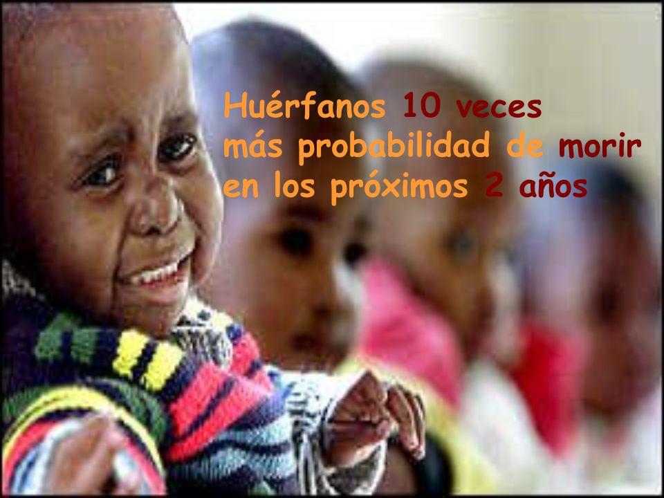 Huérfanos 10 veces más probabilidad de morir en los próximos 2 años