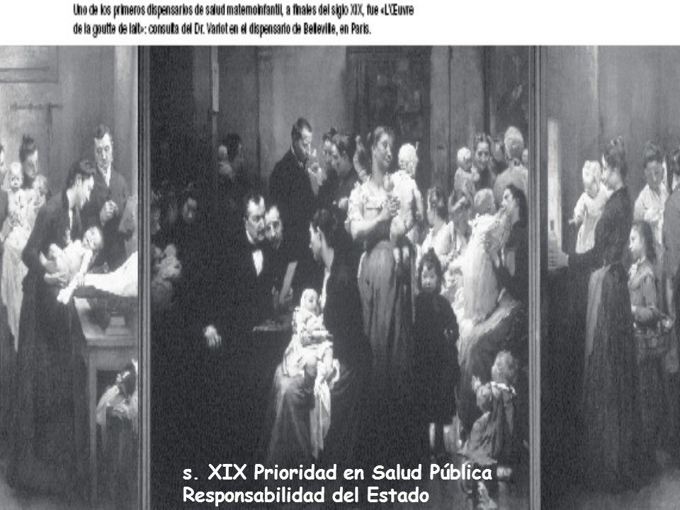 s. XIX Prioridad en Salud Pública