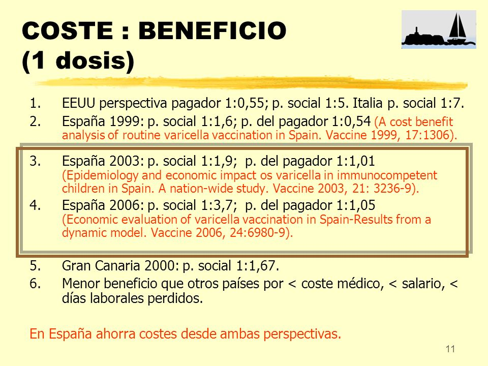 COSTE : BENEFICIO (1 dosis)