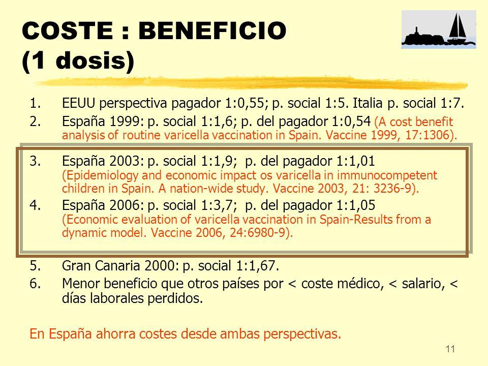 COSTE : BENEFICIO (1 dosis)