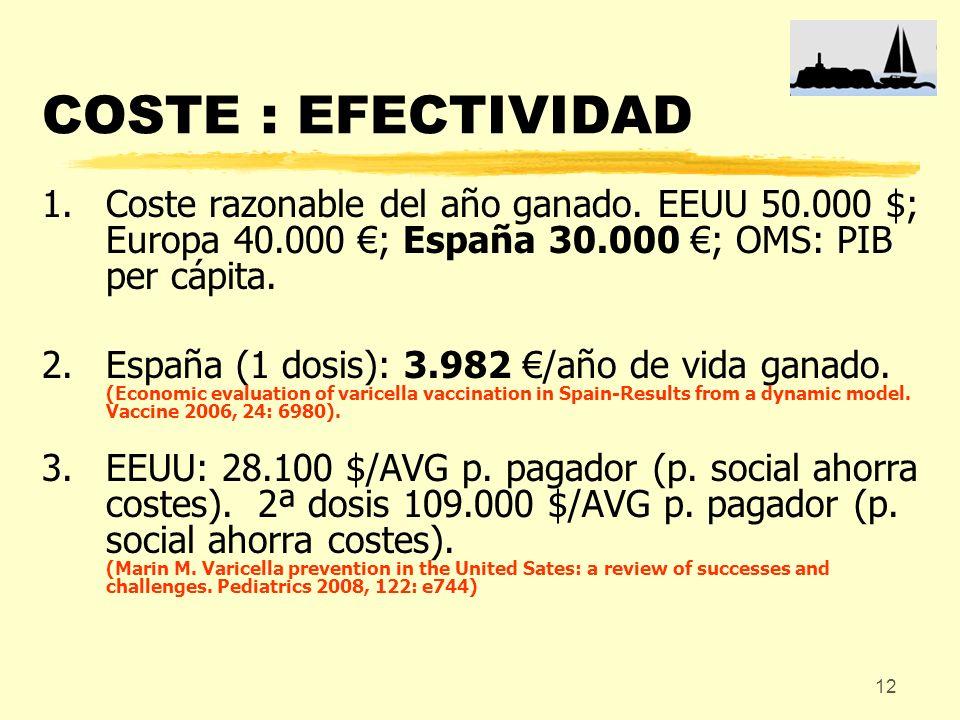 COSTE : EFECTIVIDADCoste razonable del año ganado. EEUU 50.000 $; Europa 40.000 €; España 30.000 €; OMS: PIB per cápita.