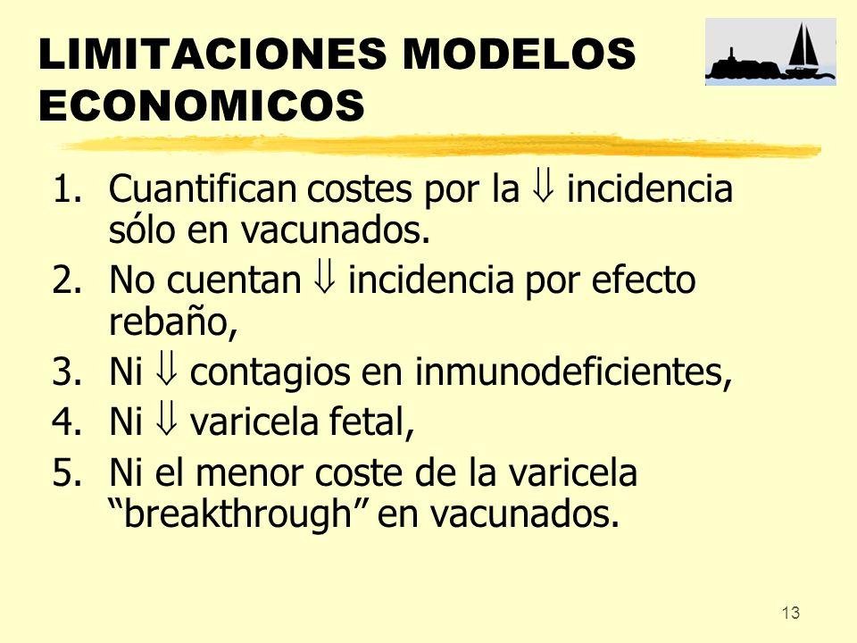 LIMITACIONES MODELOS ECONOMICOS