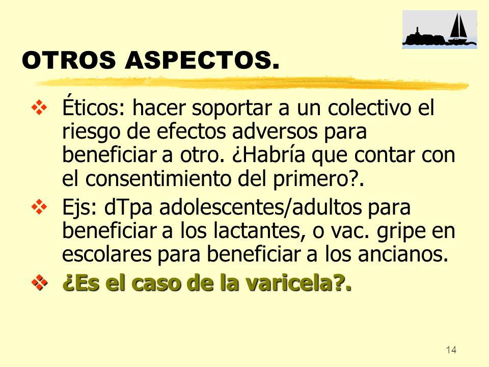 OTROS ASPECTOS.