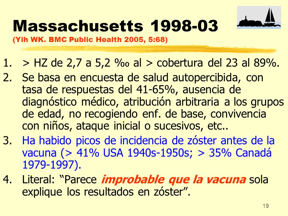 Massachusetts 1998-03 (Yih WK. BMC Public Health 2005, 5:68)