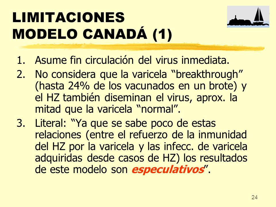 LIMITACIONES MODELO CANADÁ (1)