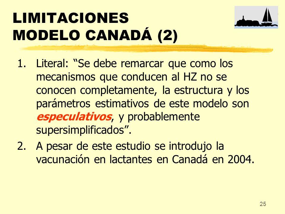 LIMITACIONES MODELO CANADÁ (2)