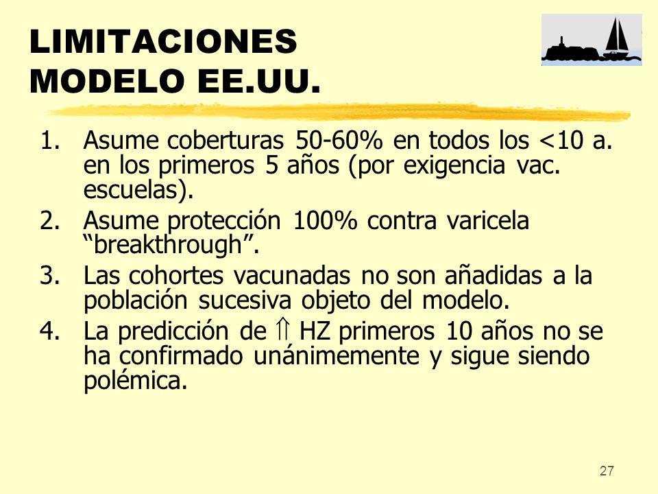 LIMITACIONES MODELO EE.UU.