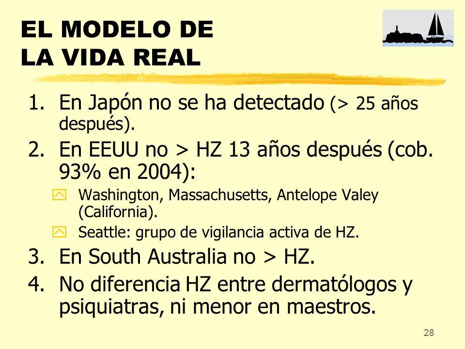 EL MODELO DE LA VIDA REAL
