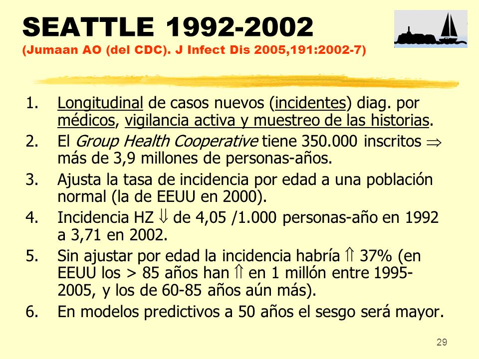 SEATTLE (Jumaan AO (del CDC). J Infect Dis 2005,191:2002-7)
