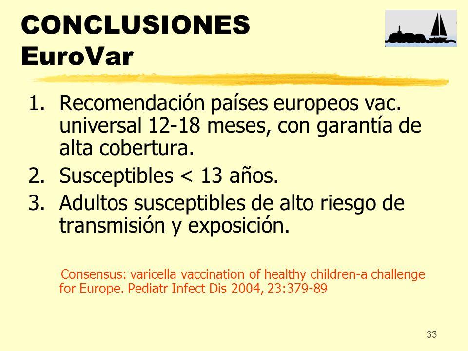 CONCLUSIONES EuroVarRecomendación países europeos vac. universal 12-18 meses, con garantía de alta cobertura.