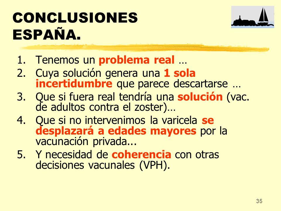 CONCLUSIONES ESPAÑA. Tenemos un problema real …