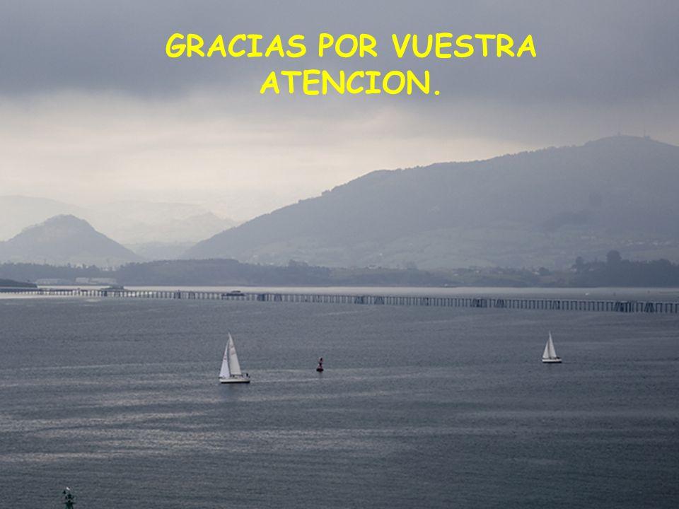 GRACIAS POR VUESTRA ATENCION.