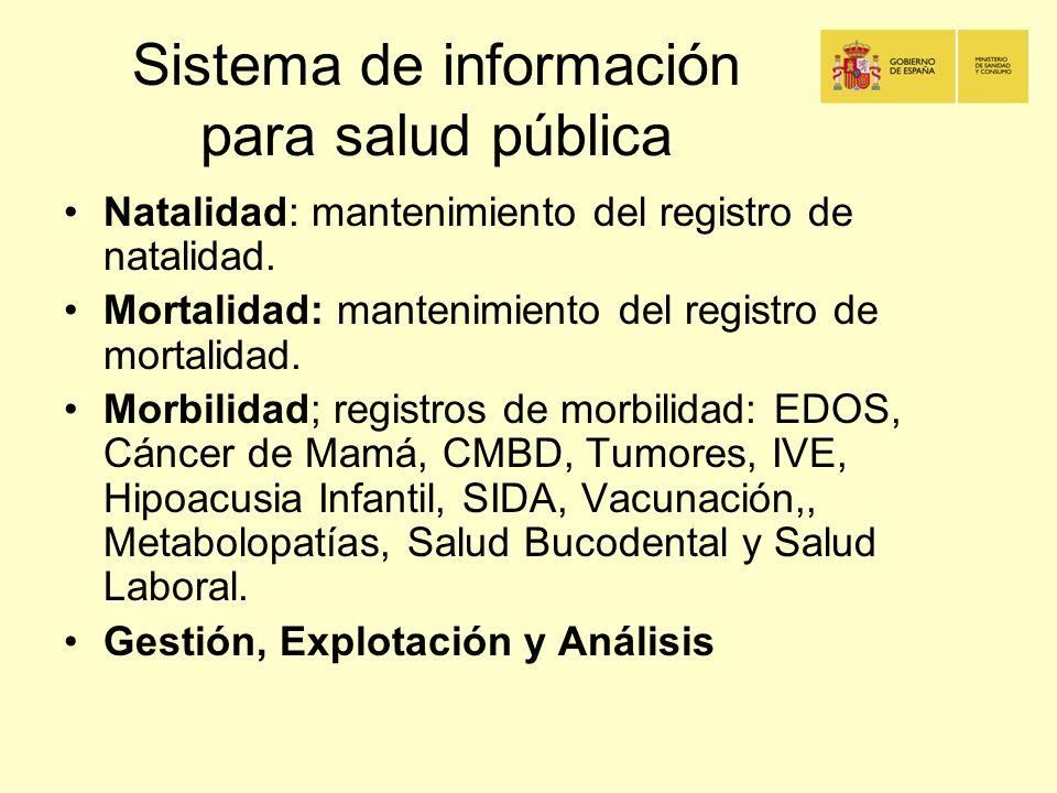 Sistema de información para salud pública