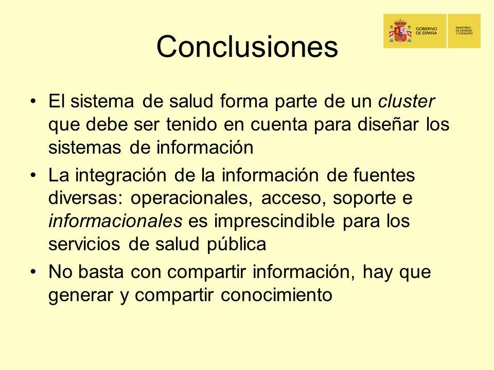 Conclusiones El sistema de salud forma parte de un cluster que debe ser tenido en cuenta para diseñar los sistemas de información.