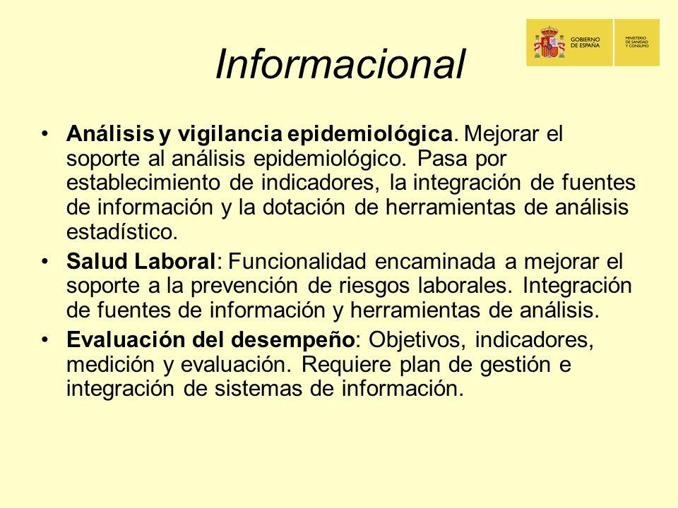 Informacional