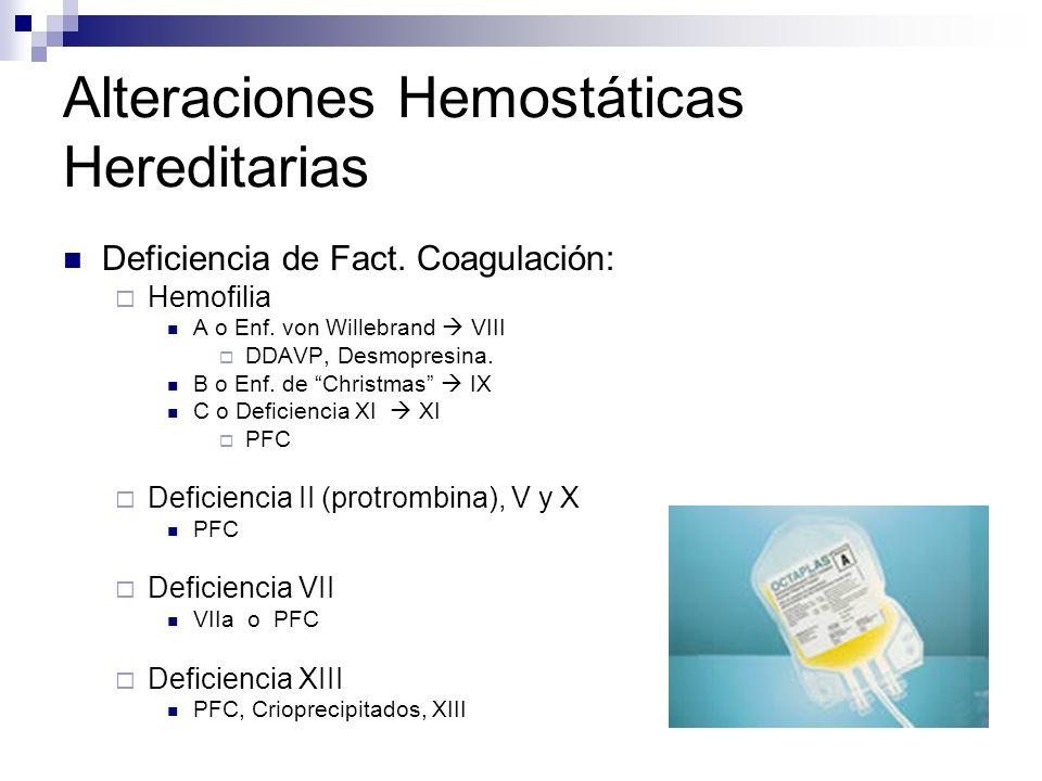 Alteraciones Hemostáticas Hereditarias