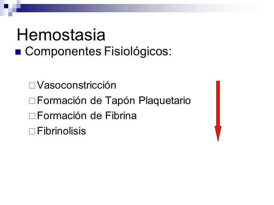Hemostasia Componentes Fisiológicos: Vasoconstricción