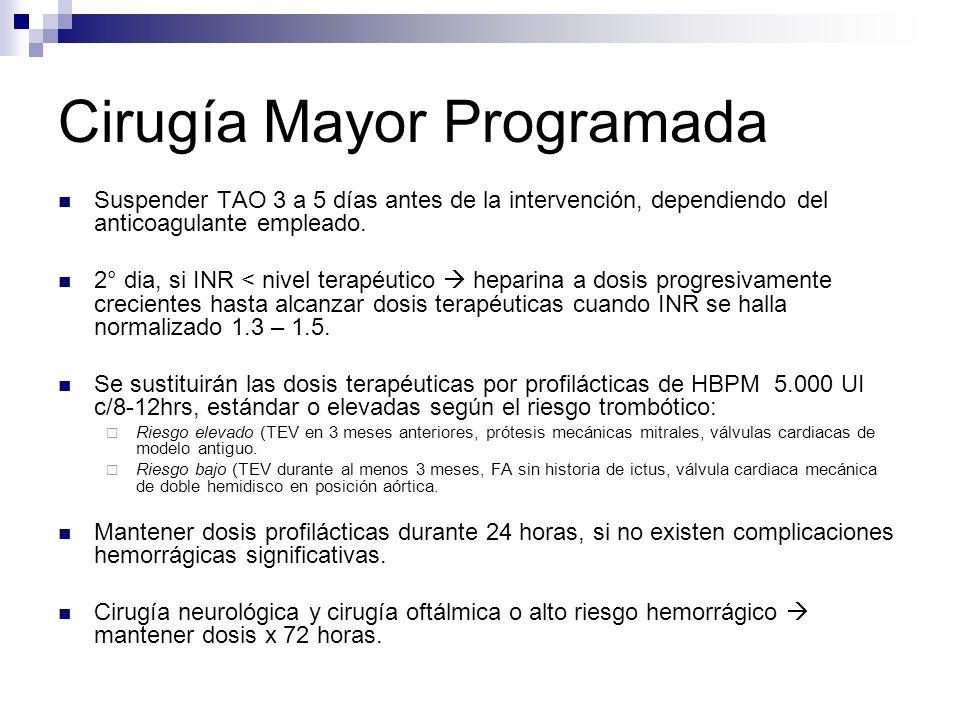 Cirugía Mayor Programada