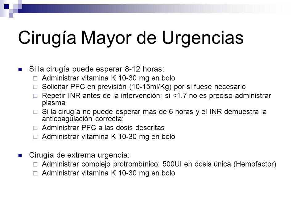 Cirugía Mayor de Urgencias