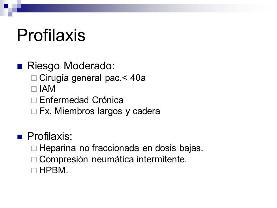 Profilaxis Riesgo Moderado: Profilaxis: Cirugía general pac.< 40a