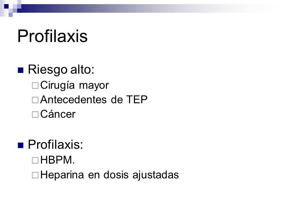 Profilaxis Riesgo alto: Profilaxis: Cirugía mayor Antecedentes de TEP