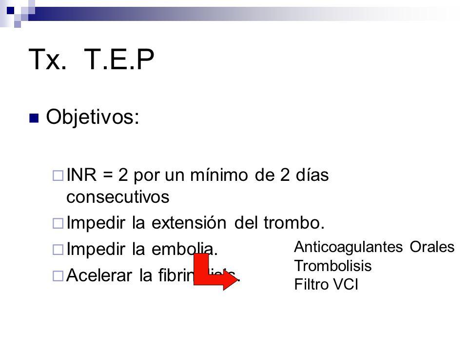 Tx. T.E.P Objetivos: INR = 2 por un mínimo de 2 días consecutivos