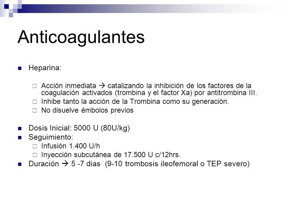 Anticoagulantes Heparina: Dosis Inicial: 5000 U (80U/kg) Seguimiento: