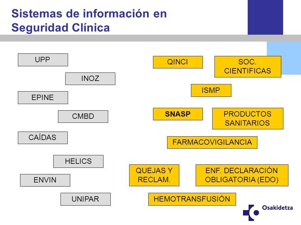 Sistemas de información en Seguridad Clínica