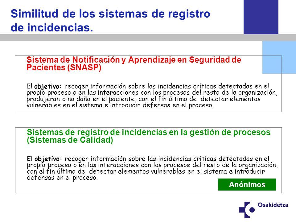 Similitud de los sistemas de registro de incidencias.