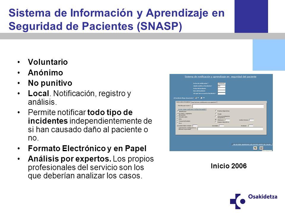 Sistema de Información y Aprendizaje en Seguridad de Pacientes (SNASP)