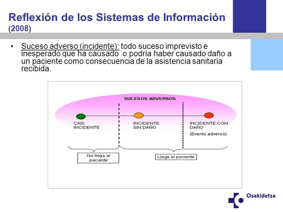 Reflexión de los Sistemas de Información (2008)
