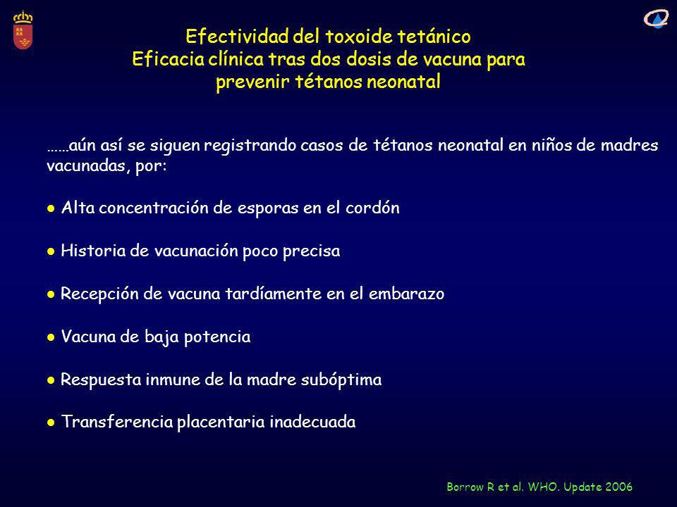 Efectividad del toxoide tetánico
