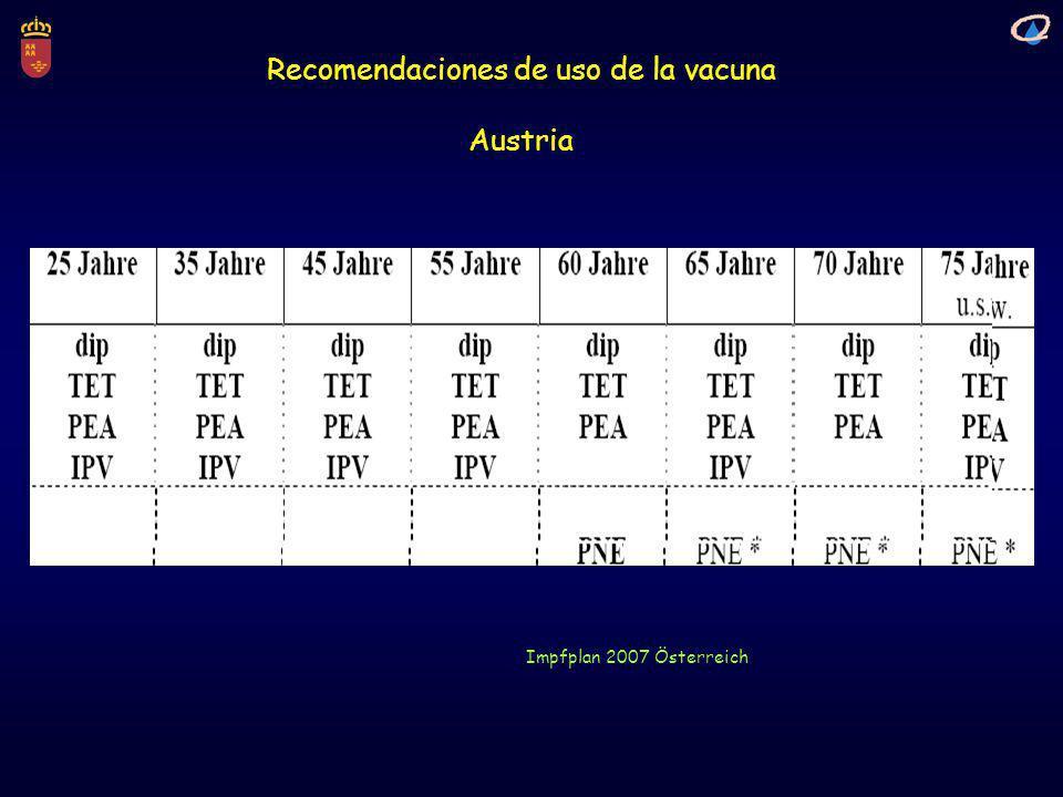 Recomendaciones de uso de la vacuna