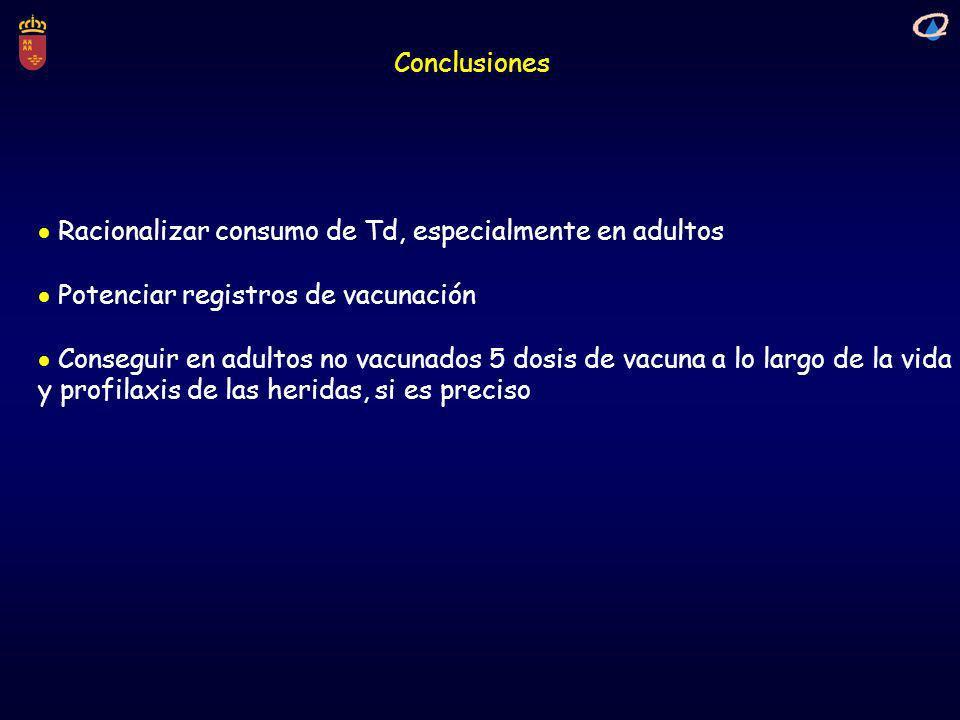 Conclusiones Racionalizar consumo de Td, especialmente en adultos.  Potenciar registros de vacunación.